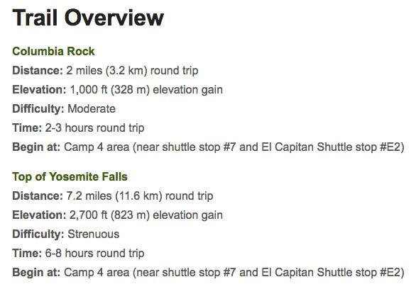 Yosemite Falls trail stats - captured from nps.gov
